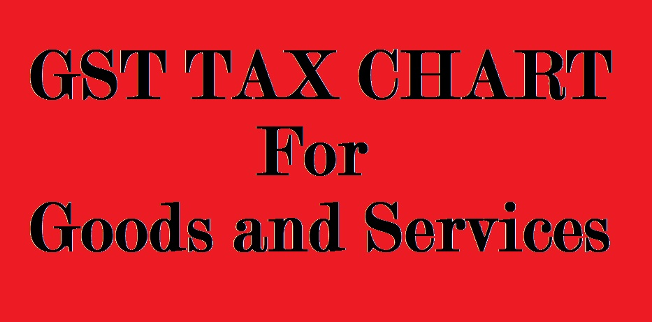 GST Goods and Services TAX India
