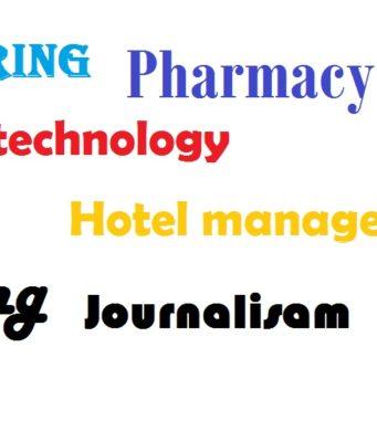 Jobs opportunities Hyderabad, India