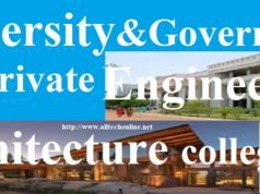 Govt Engg Colleges List in Hyderabad