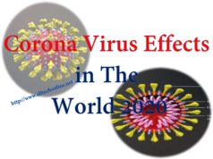 Corona Virus Effects in The World 2020