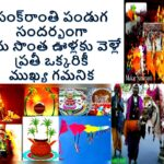 http://www.alltechonline.net/happy-journey-for-sankranti-2021/